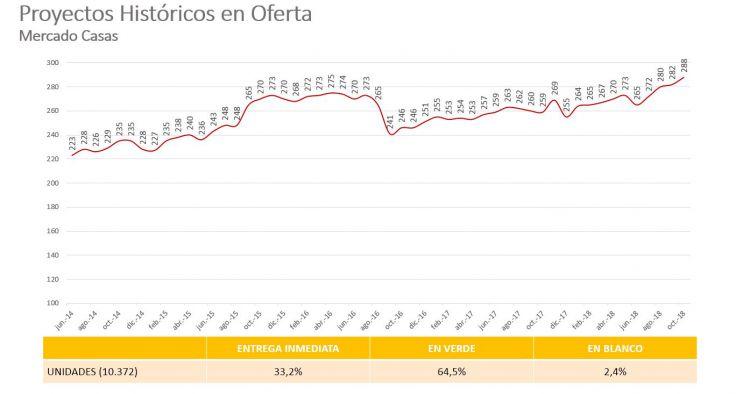 OFERTA_CASAS